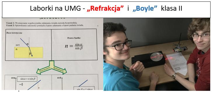 refrakcja i boyle -0